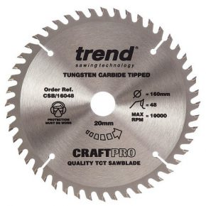 Top 4 reasons to choose Trend saw blades